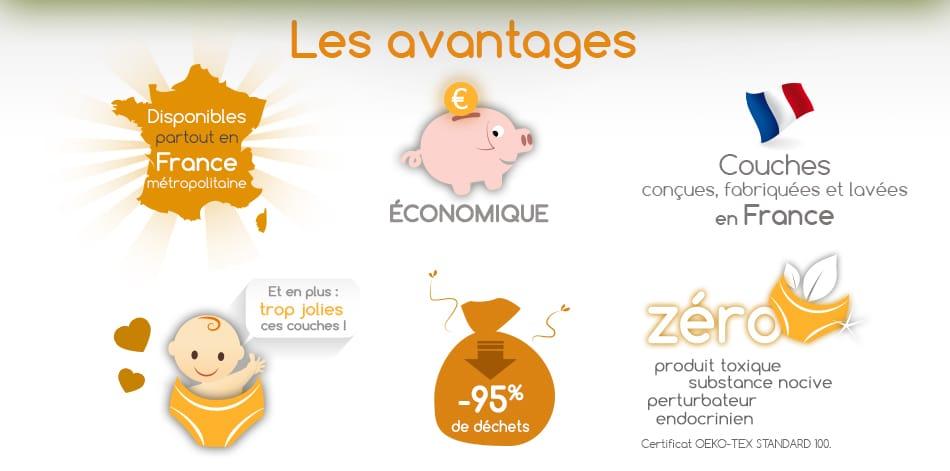 Ma_Petite_Couche_infographie-Location-avantages